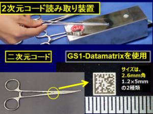 国際標準の識別コードを刻印した器材