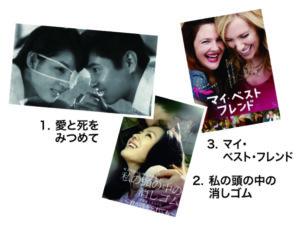 絶対泣ける映画ベスト3